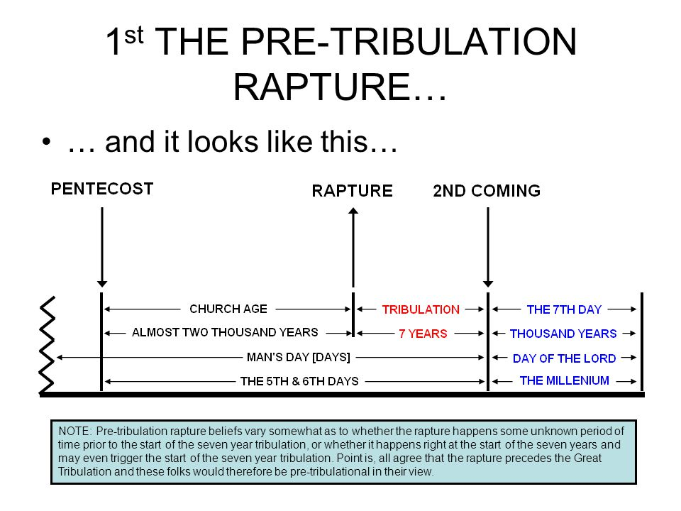 1 st THE PRE-TRIBULATION RAPTURE… … and it looks like this… NOTE: Pre-tribulation rapture beliefs vary somewhat as to whether the rapture happens some unknown period of time prior to the start of the seven year tribulation, or whether it happens right at the start of the seven years and may even trigger the start of the seven year tribulation.