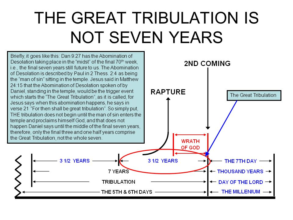 THE GREAT TRIBULATION IS NOT SEVEN YEARS Briefly, it goes like this: Dan 9:27 has the Abomination of Desolation taking place in the midst of the final 70 th week, i.e., the final seven years still future to us.