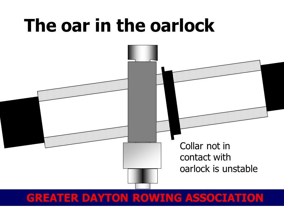 GREATER DAYTON ROWING ASSOCIATION The oar in the oarlock Collar not in contact with oarlock is unstable