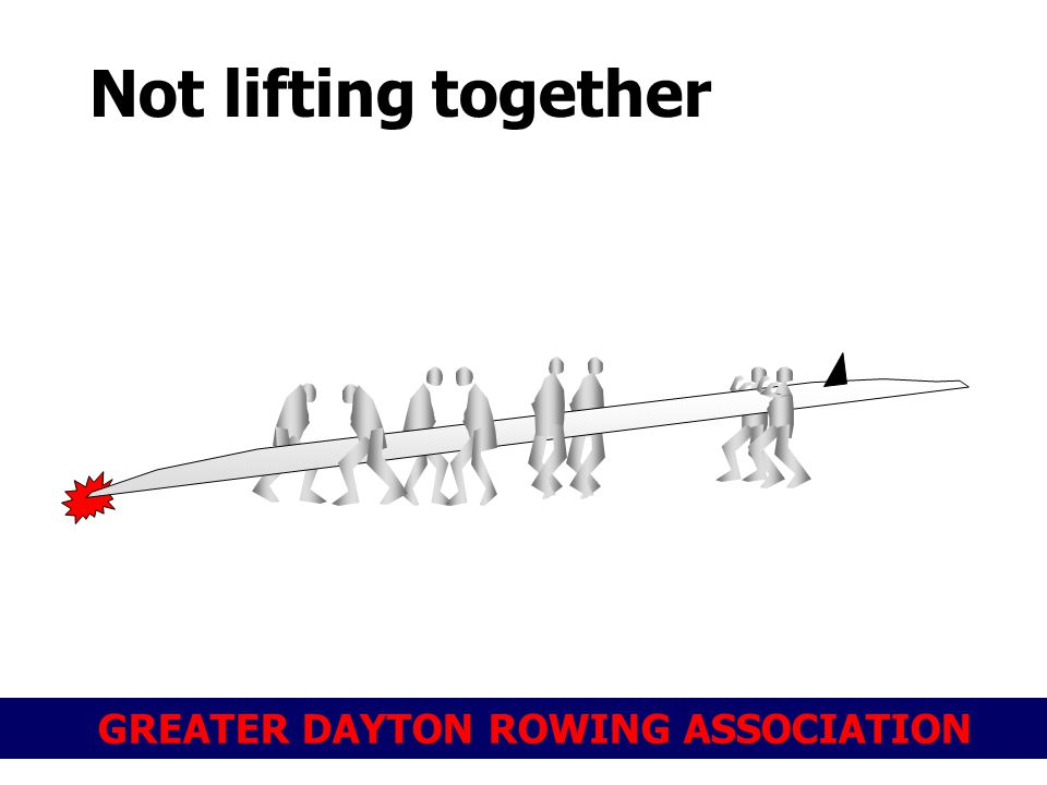 GREATER DAYTON ROWING ASSOCIATION Not lifting together