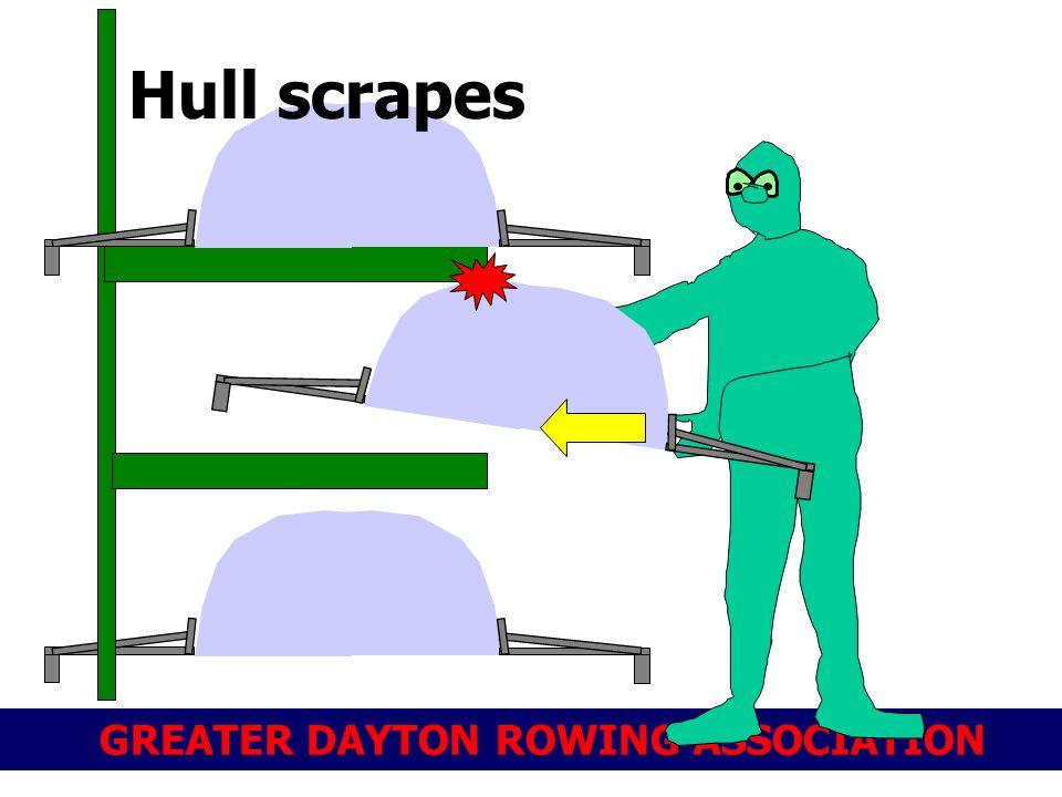 GREATER DAYTON ROWING ASSOCIATION Hull scrapes
