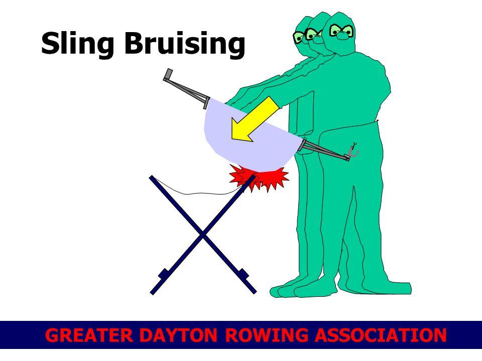 GREATER DAYTON ROWING ASSOCIATION Sling Bruising