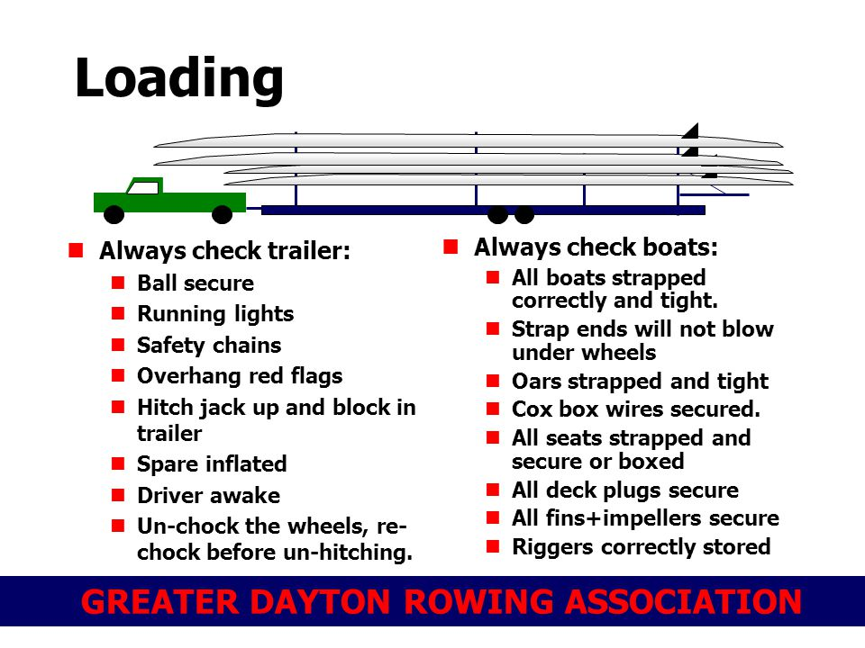 GREATER DAYTON ROWING ASSOCIATION Loading Always check trailer: Ball secure Running lights Safety chains Overhang red flags Hitch jack up and block in trailer Spare inflated Driver awake Un-chock the wheels, re- chock before un-hitching.