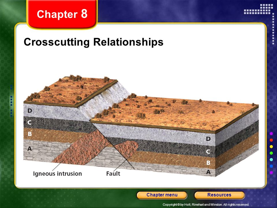 Copyright © by Holt, Rinehart and Winston. All rights reserved. ResourcesChapter menu Crosscutting Relationships Chapter 8