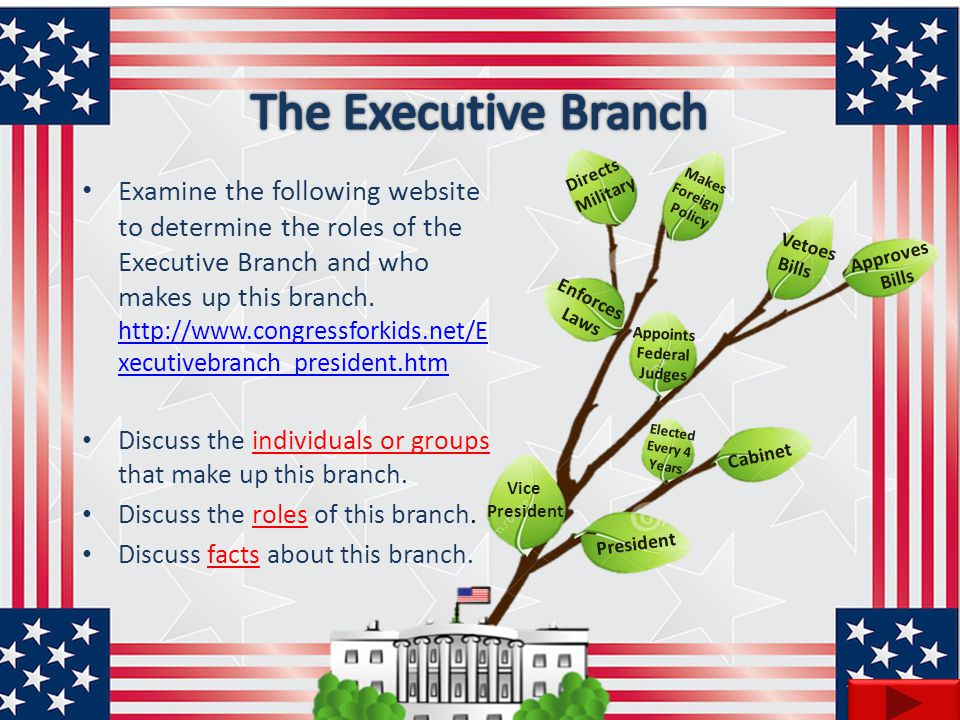 Examine the following website to determine the roles of the Legislative Branch and who makes up this branch.