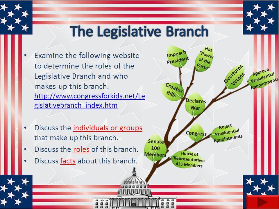 Examine the following website to determine the roles of the Judicial Branch and who makes up this branch.