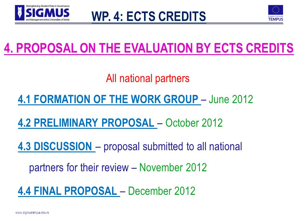 www.sigmustempus.edu.rs WP. 4: ECTS CREDITS 4.
