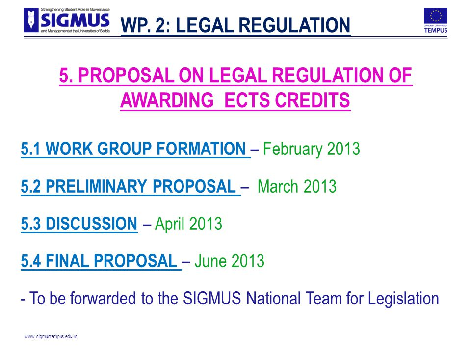 www.sigmustempus.edu.rs WP. 2: LEGAL REGULATION 5.