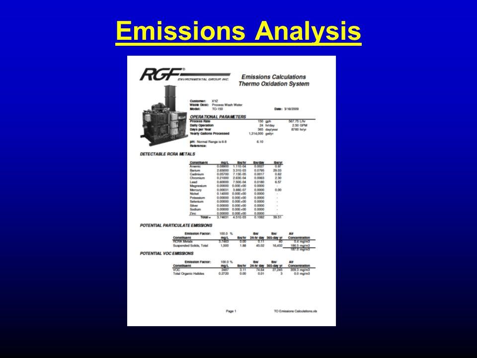 Emissions Analysis