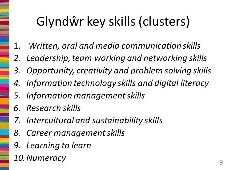 Example Intended Learning Outcomes As a Glyndŵr Graduate I am able to...