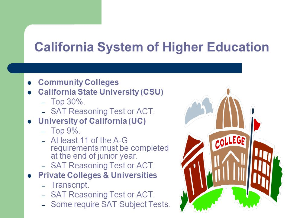California System of Higher Education Community Colleges California State University (CSU) – Top 30%. – SAT Reasoning Test or ACT. University of Calif