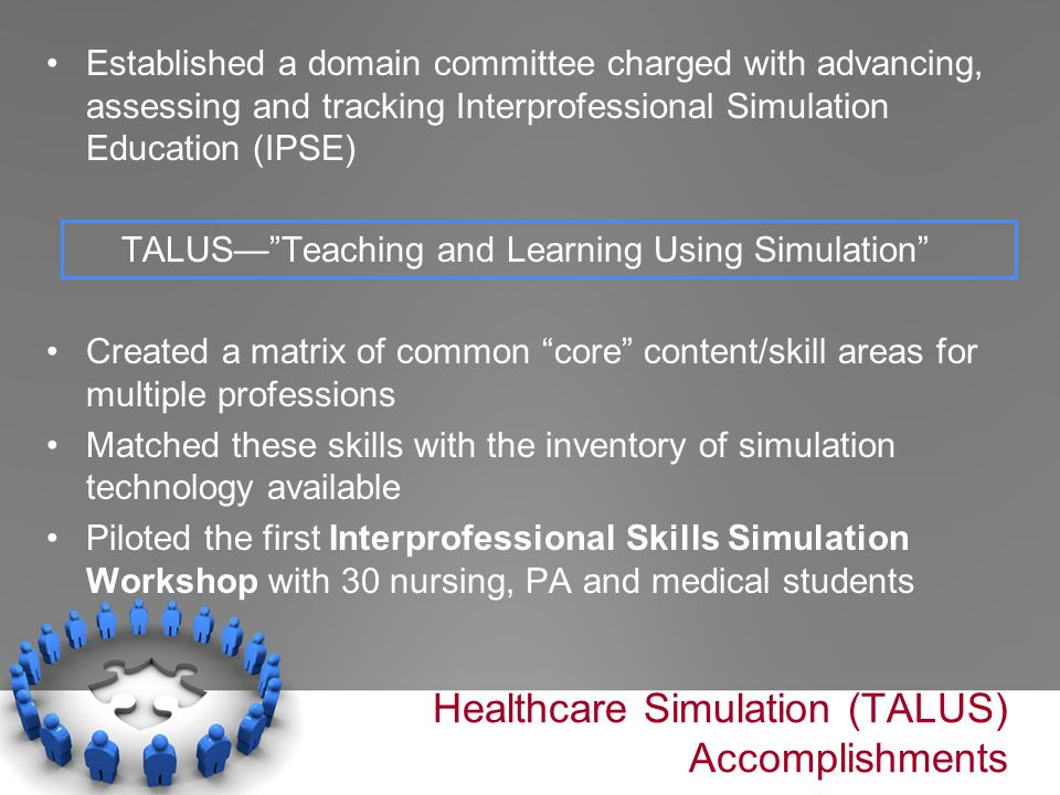 Established a domain committee charged with advancing, assessing and tracking Interprofessional Simulation Education (IPSE) TALUS— Teaching and Learning Using Simulation Created a matrix of common core content/skill areas for multiple professions Matched these skills with the inventory of simulation technology available Piloted the first Interprofessional Skills Simulation Workshop with 30 nursing, PA and medical students Healthcare Simulation (TALUS) Accomplishments