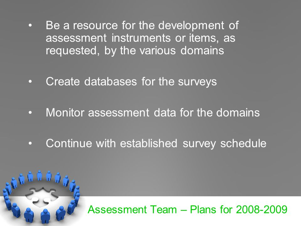 Assessment Team – Plans for 2008-2009 Be a resource for the development of assessment instruments or items, as requested, by the various domains Create databases for the surveys Monitor assessment data for the domains Continue with established survey schedule