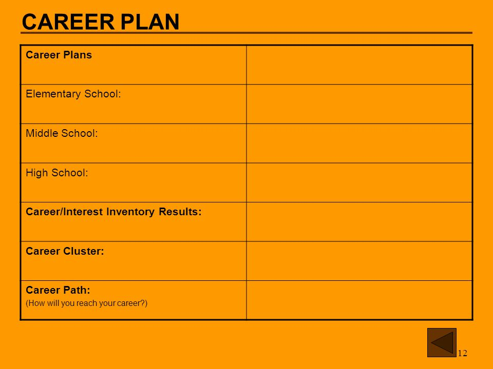 12 CAREER PLAN Career Plans Elementary School: Middle School: High School: Career/Interest Inventory Results: Career Cluster: Career Path: (How will you reach your career )