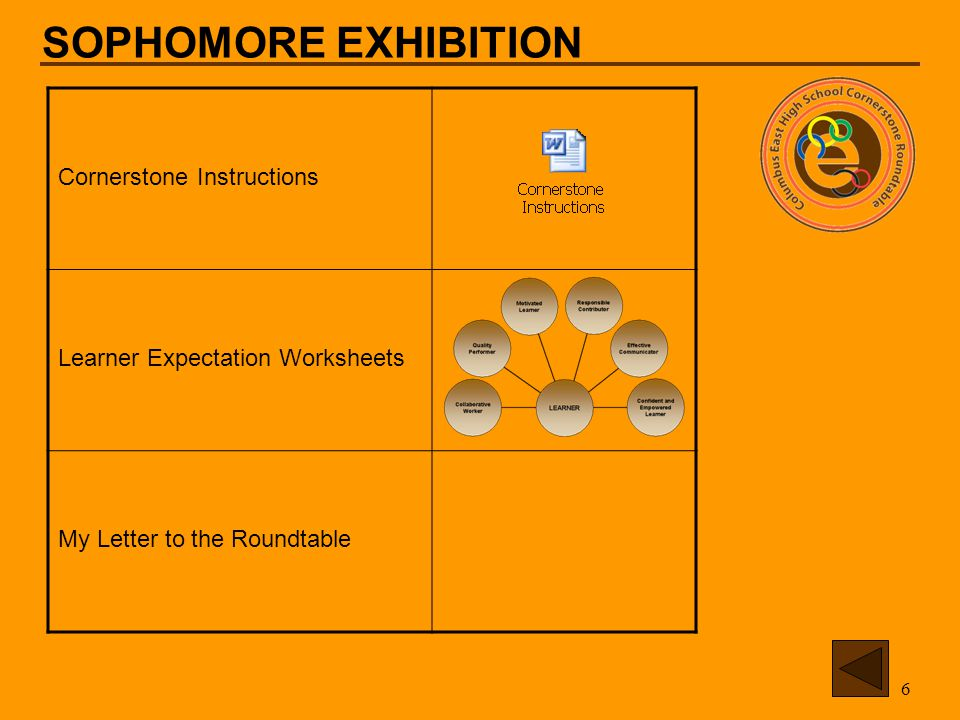 6 SOPHOMORE EXHIBITION Cornerstone Instructions Learner Expectation Worksheets My Letter to the Roundtable