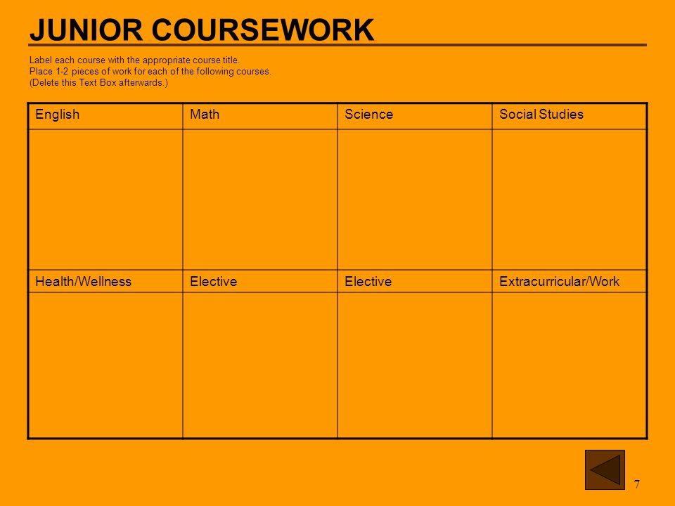 7 JUNIOR COURSEWORK EnglishMathScienceSocial Studies Health/WellnessElective Extracurricular/Work Label each course with the appropriate course title.