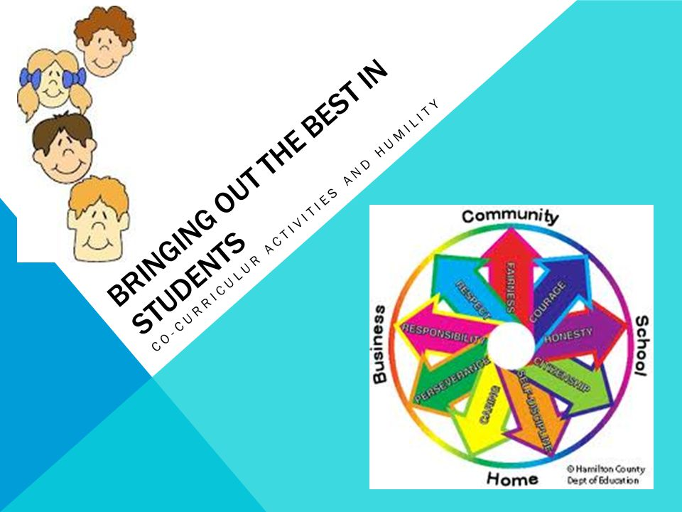 BRINGING OUT THE BEST IN STUDENTS CO-CURRICULUR ACTIVITIES AND HUMILITY
