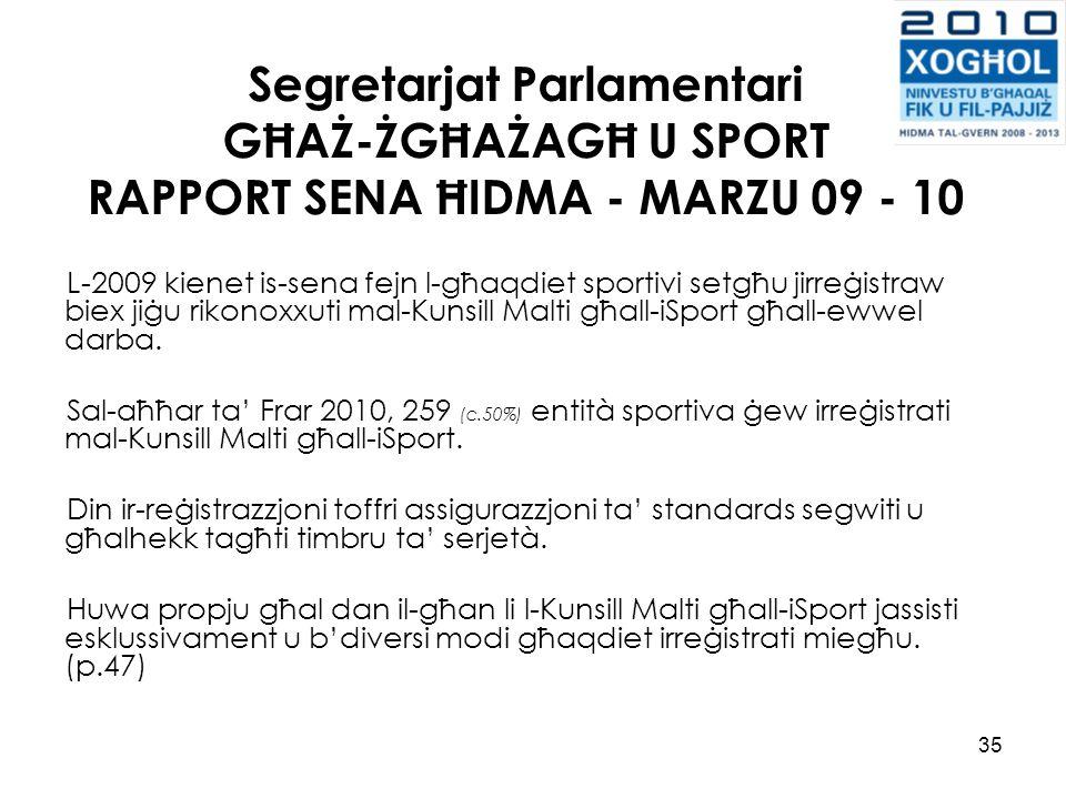 35 Segretarjat Parlamentari GĦAŻ-ŻGĦAŻAGĦ U SPORT RAPPORT SENA ĦIDMA - MARZU 09 - 10 L-2009 kienet is-sena fejn l-għaqdiet sportivi setgħu jirreġistraw biex jiġu rikonoxxuti mal-Kunsill Malti għall-iSport għall-ewwel darba.