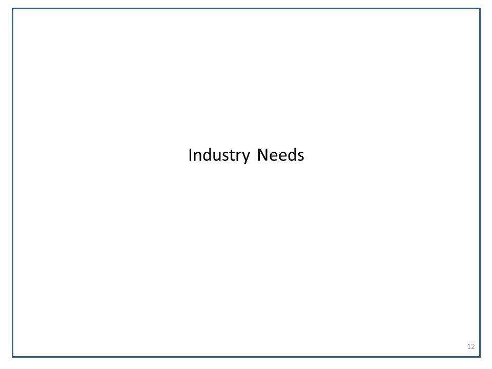 Industry Needs 12