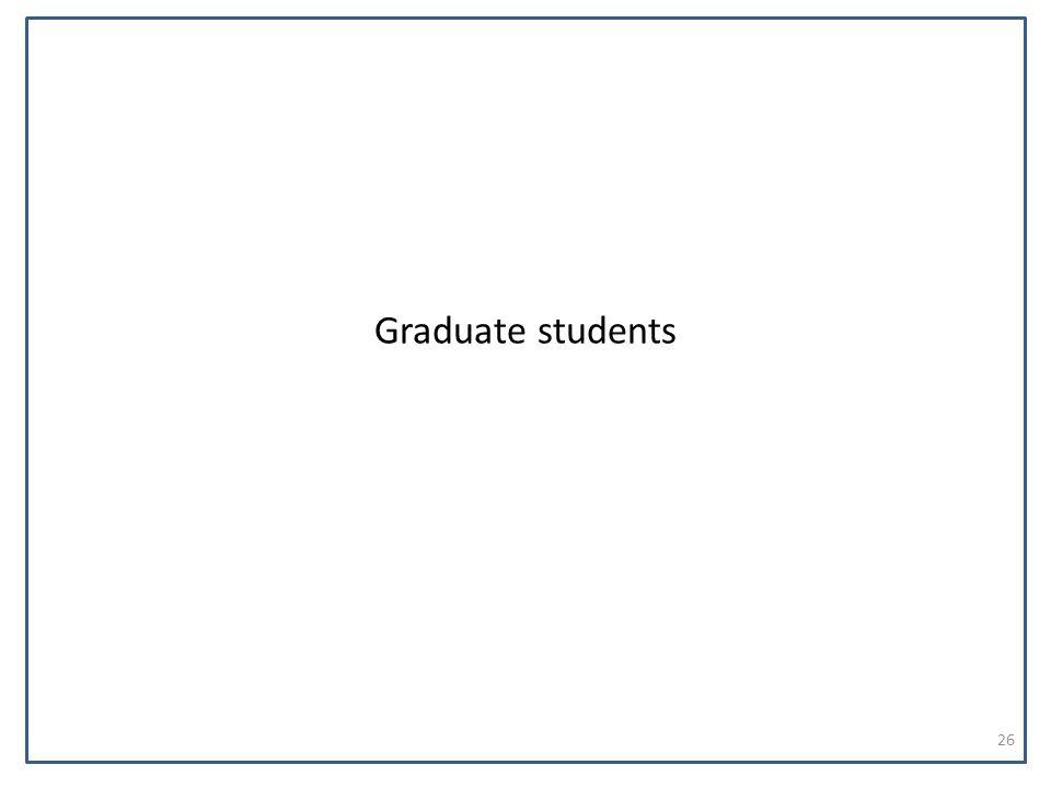 Graduate students 26