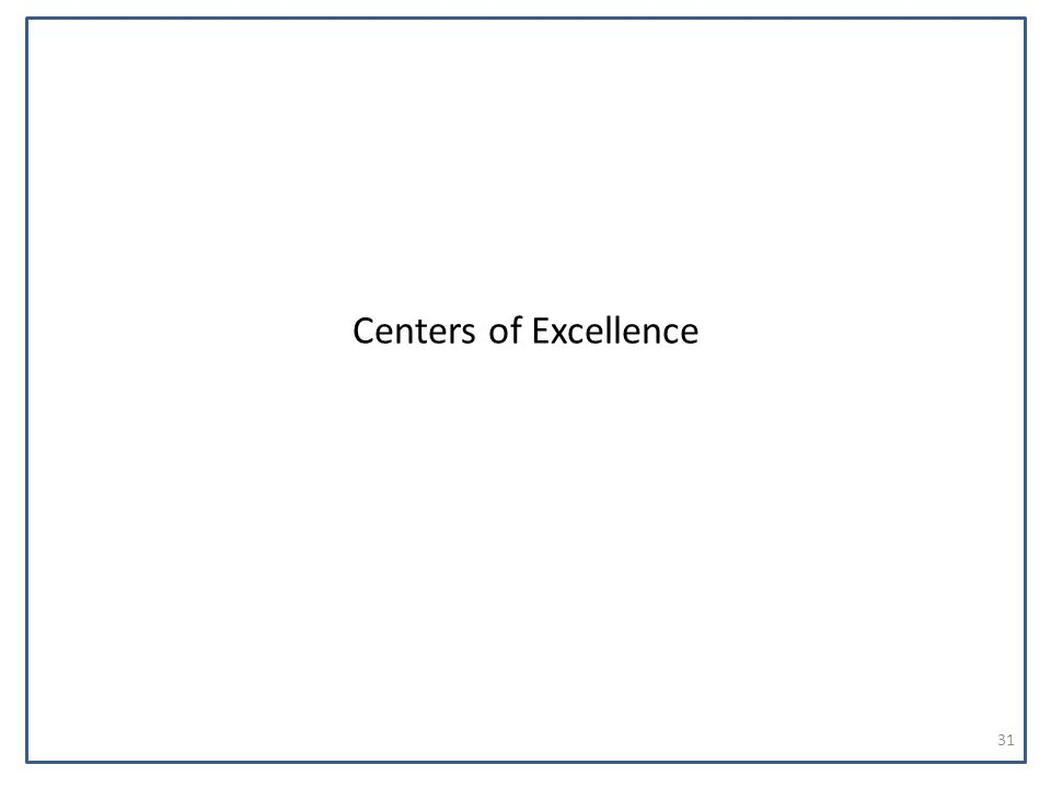 Centers of Excellence 31