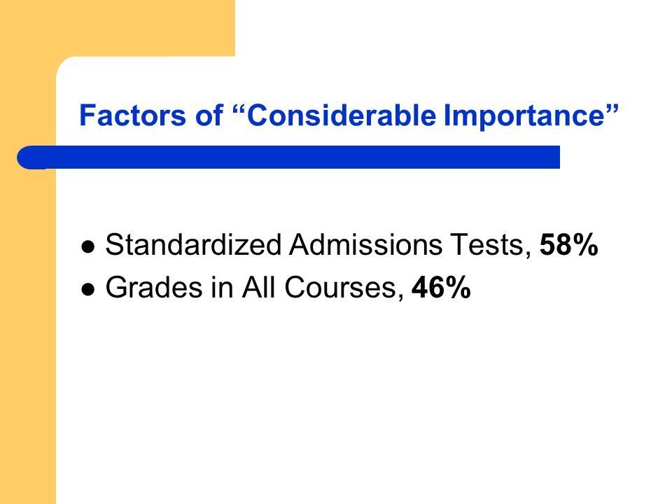 Factors of Considerable Importance Standardized Admissions Tests, 58% Grades in All Courses, 46%