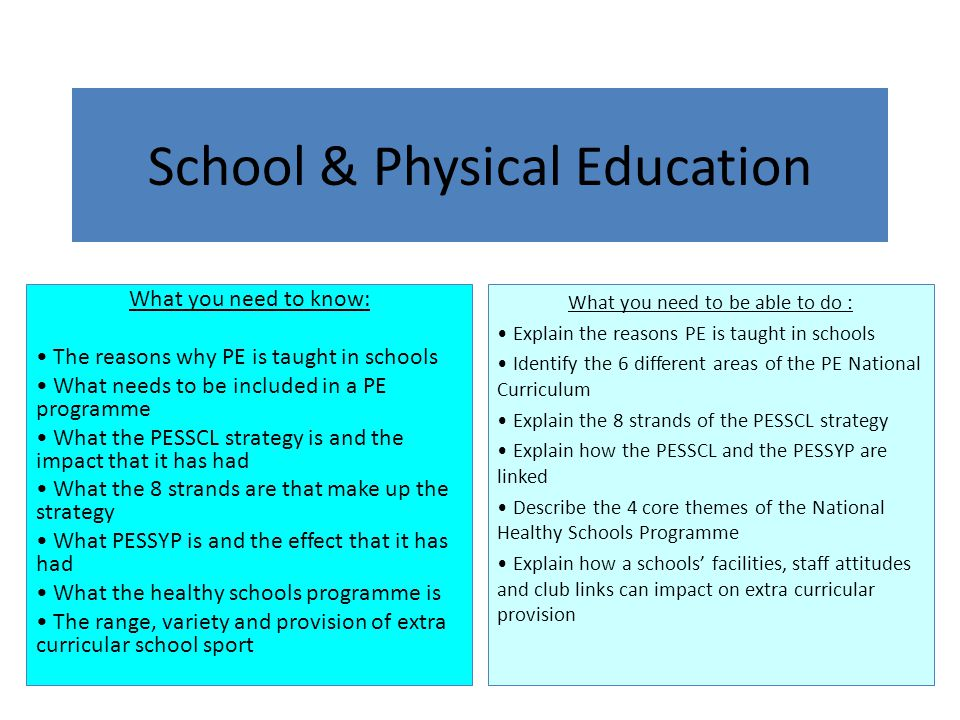School & Physical Education What you need to be able to do : Explain the reasons PE is taught in schools Identify the 6 different areas of the PE Nati