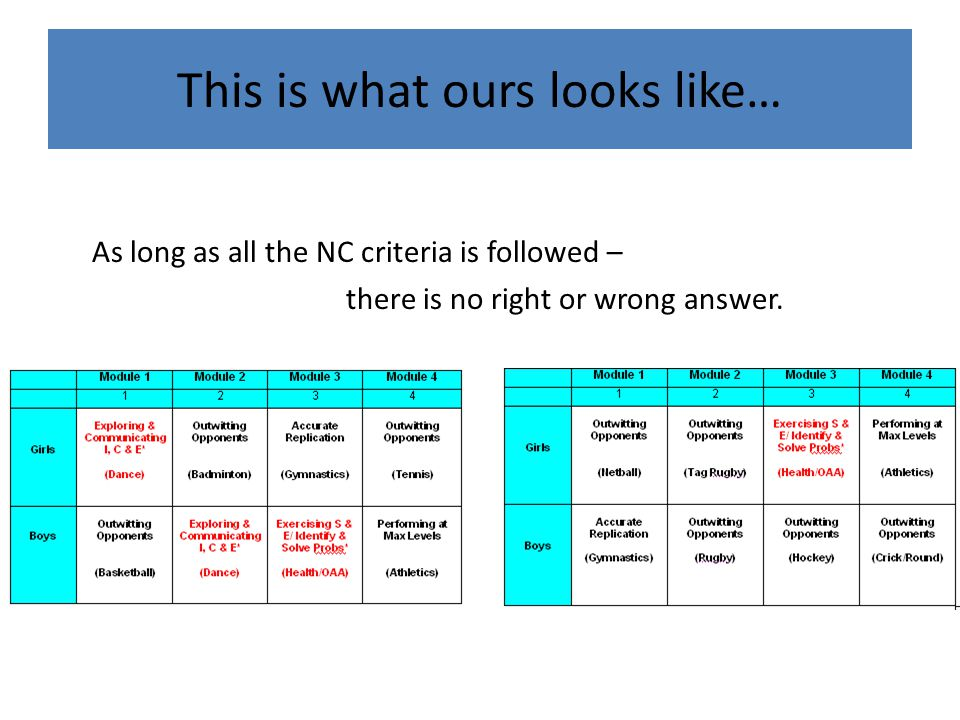 As long as all the NC criteria is followed – there is no right or wrong answer. This is what ours looks like…