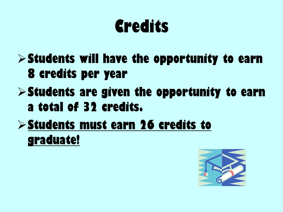 Credits  Students will have the opportunity to earn 8 credits per year  Students are given the opportunity to earn a total of 32 credits.  Students