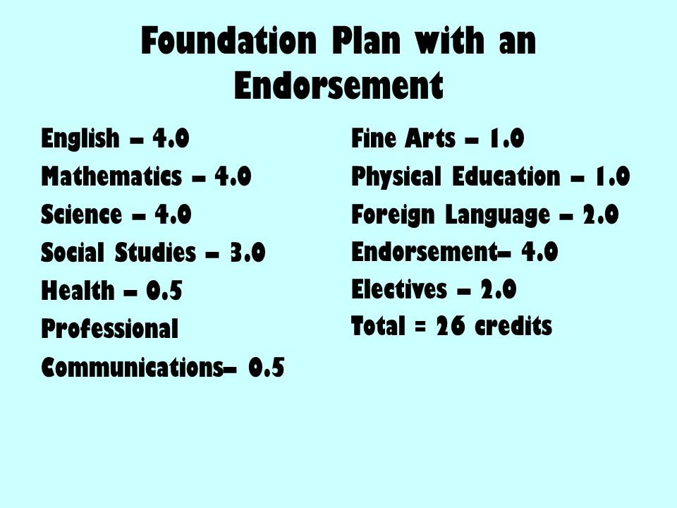 Foundation Plan with an Endorsement English – 4.0 Mathematics – 4.0 Science – 4.0 Social Studies – 3.0 Health – 0.5 Professional Communications– 0.5 Fine Arts – 1.0 Physical Education – 1.0 Foreign Language – 2.0 Endorsement– 4.0 Electives – 2.0 Total = 26 credits