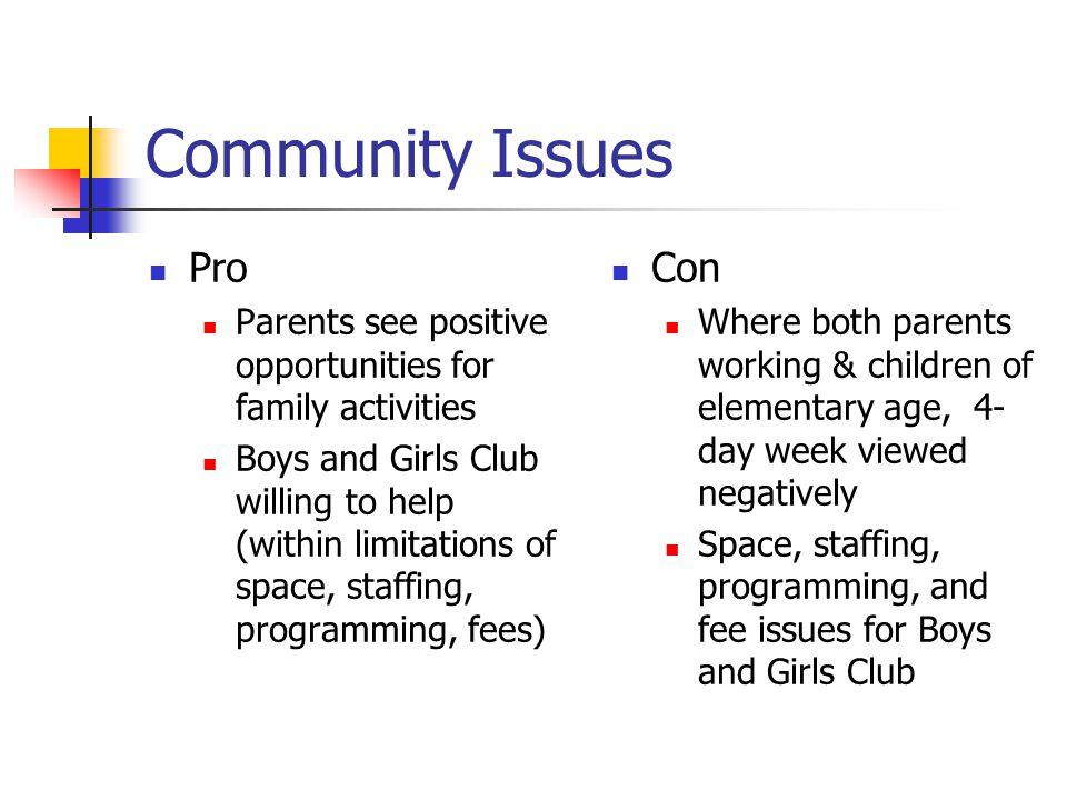 Community Issues Pro Parents see positive opportunities for family activities Boys and Girls Club willing to help (within limitations of space, staffing, programming, fees) Con Where both parents working & children of elementary age, 4- day week viewed negatively Space, staffing, programming, and fee issues for Boys and Girls Club