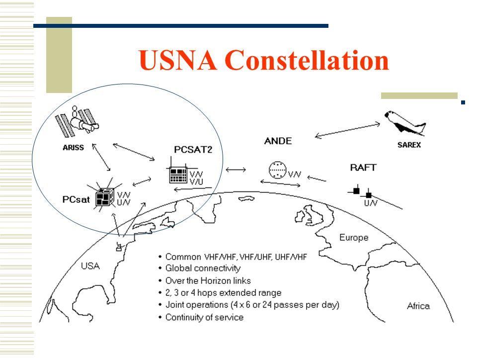 USNA Constellation