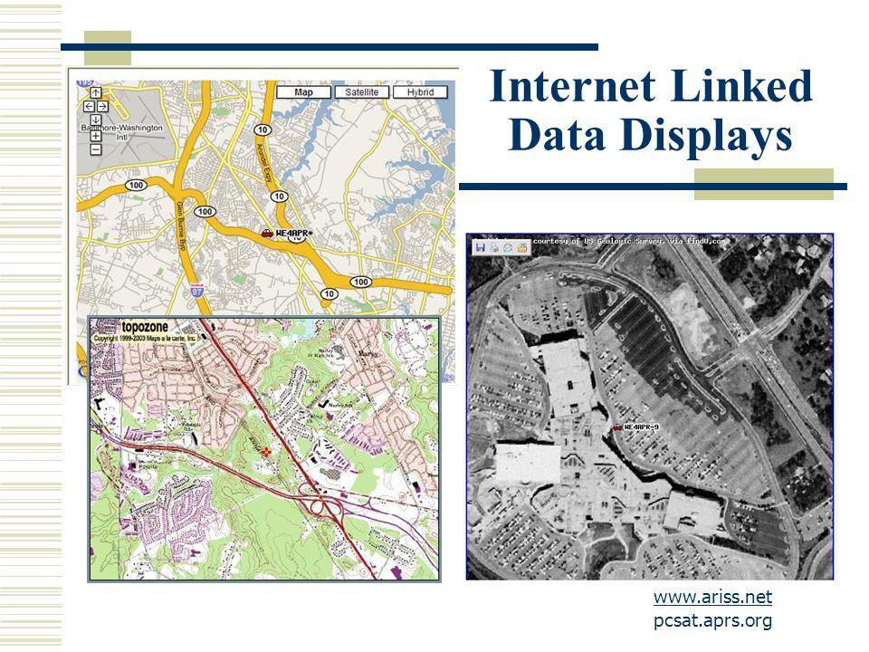 Internet Linked Data Displays www.ariss.net www.ariss.net pcsat.aprs.org