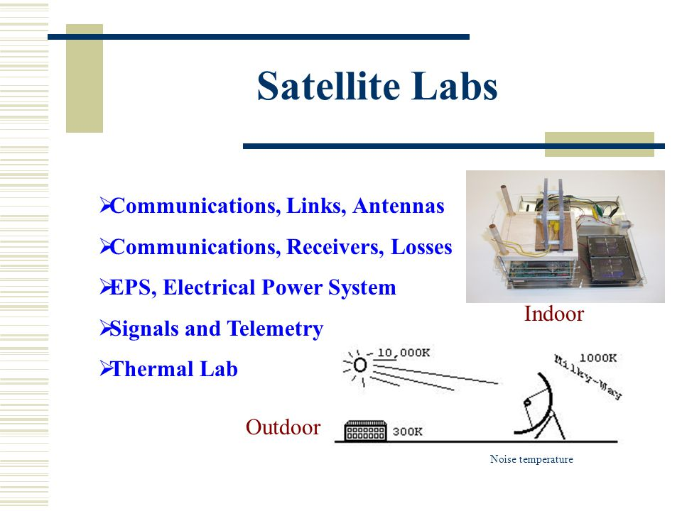 Satellite Labs  Communications, Links, Antennas  Communications, Receivers, Losses  EPS, Electrical Power System  Signals and Telemetry  Thermal Lab Indoor Outdoor Noise temperature