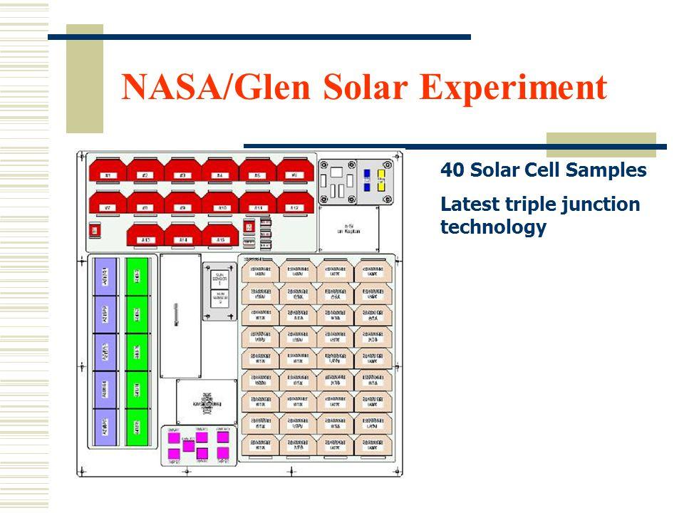 40 Solar Cell Samples Latest triple junction technology NASA/Glen Solar Experiment