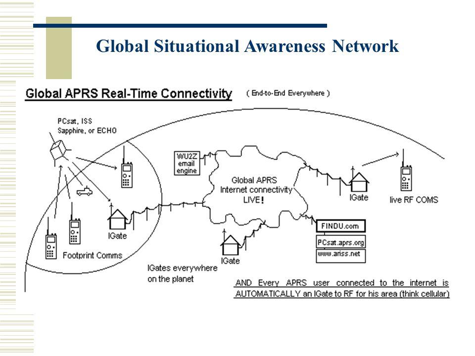 Global Situational Awareness Network