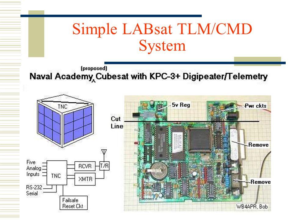 Simple LABsat TLM/CMD System