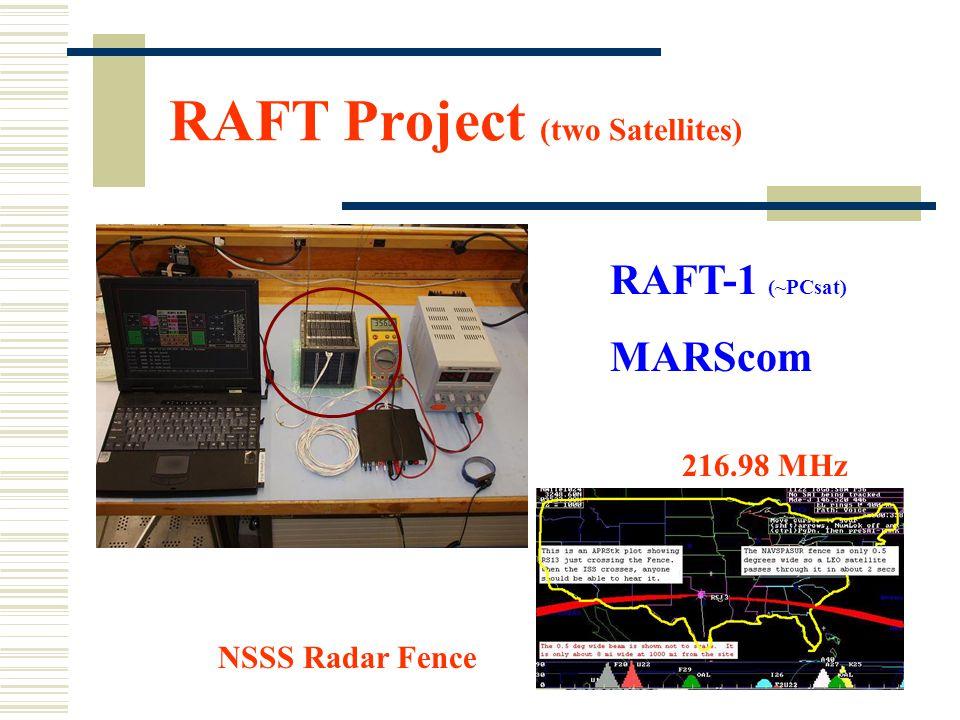 RAFT Project (two Satellites) RAFT-1 (~PCsat) MARScom NSSS Radar Fence 216.98 MHz