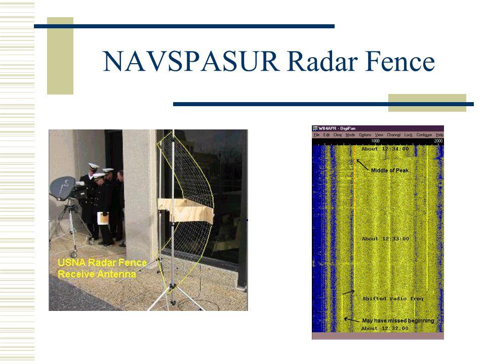 NAVSPASUR Radar Fence