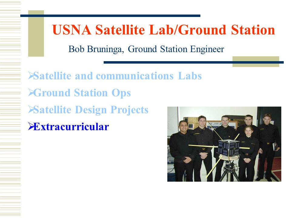 USNA Satellite Lab/Ground Station  Satellite and communications Labs  Ground Station Ops  Satellite Design Projects  Extracurricular Bob Bruninga, Ground Station Engineer