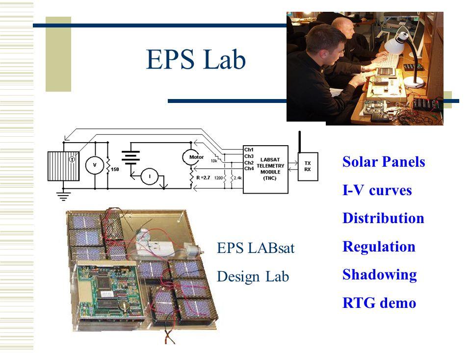 EPS Lab Solar Panels I-V curves Distribution Regulation Shadowing RTG demo EPS LABsat Design Lab