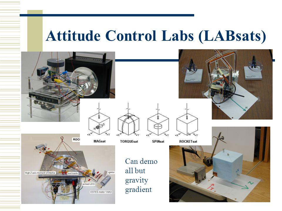 Attitude Control Labs (LABsats) Can demo all but gravity gradient