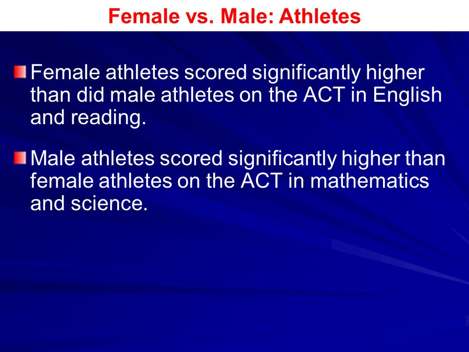 Female vs. Male: Athletes Female athletes scored significantly higher than did male athletes on the ACT in English and reading. Male athletes scored s