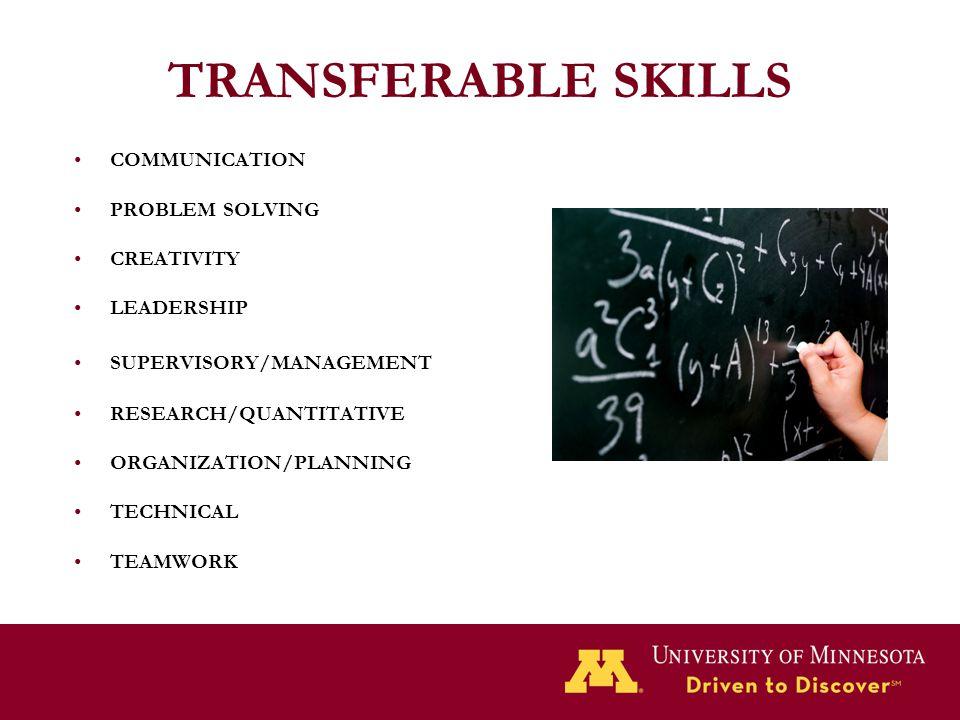 TRANSFERABLE SKILLS COMMUNICATION PROBLEM SOLVING CREATIVITY LEADERSHIP SUPERVISORY/MANAGEMENT RESEARCH/QUANTITATIVE ORGANIZATION/PLANNING TECHNICAL T