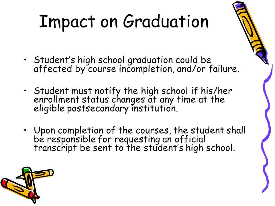 Impact on Graduation Student's high school graduation could be affected by course incompletion, and/or failure. Student must notify the high school if