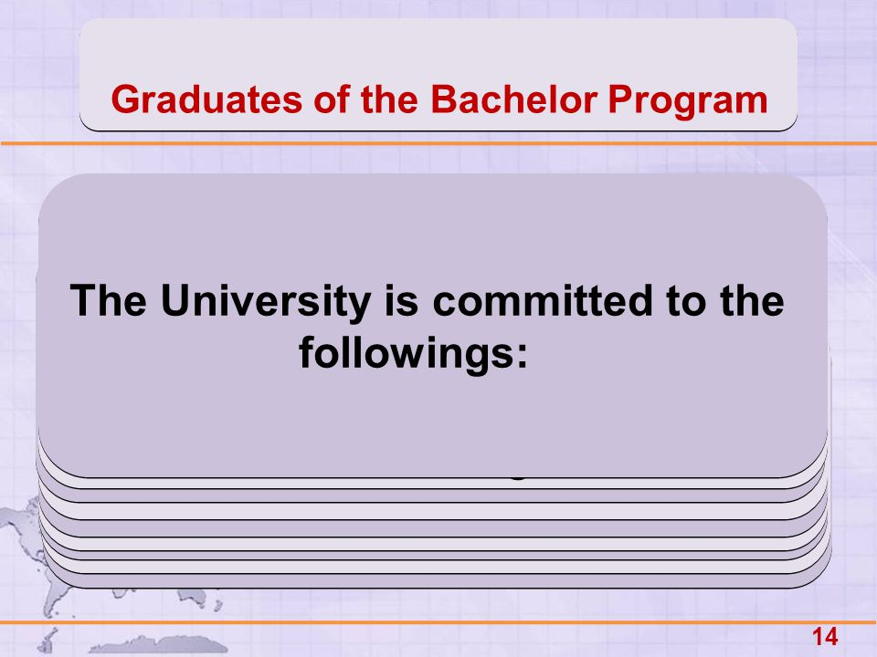 14 Graduates of the Bachelor Program Work within a teamwork whether as a member or a leader.
