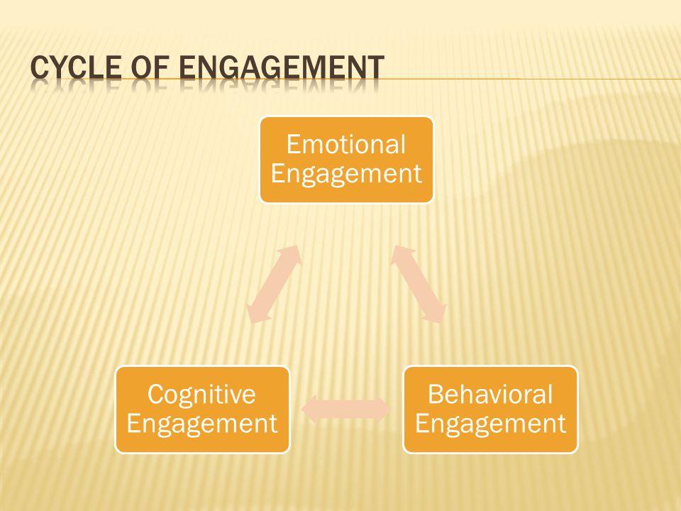 Emotional Engagement Behavioral Engagement Cognitive Engagement