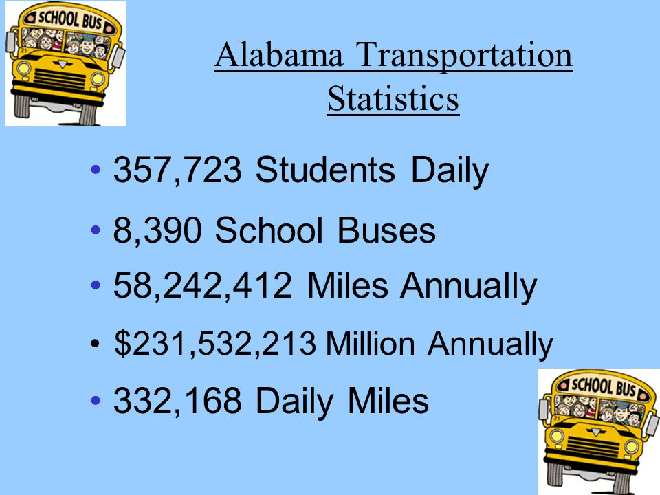Special Needs Transportation Questions Cathy Staggs or Joe Lightsey Alabama State Department of Education 334-242-9730 joel@alsde.edu