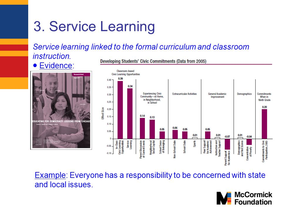 3.Service Learning Service learning linked to the formal curriculum and classroom instruction.
