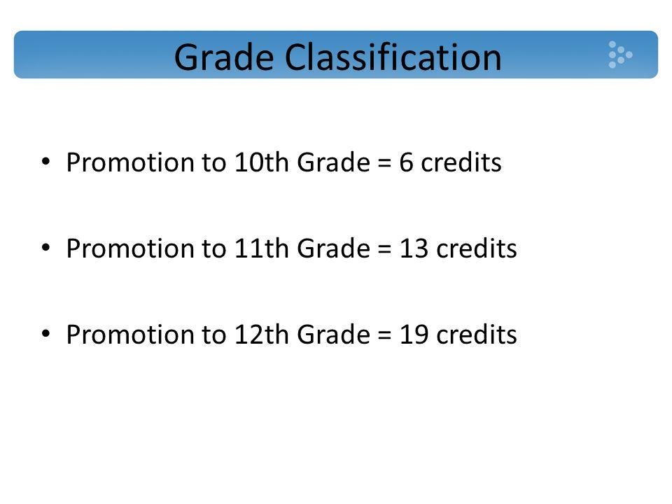 Grade Classification Promotion to 10th Grade = 6 credits Promotion to 11th Grade = 13 credits Promotion to 12th Grade = 19 credits